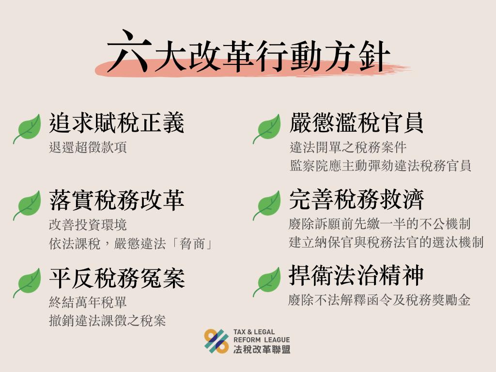 六大改革行動方針r3.001